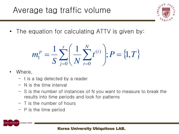 Average tag traffic volume
