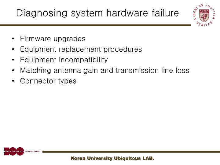 Diagnosing system hardware failure