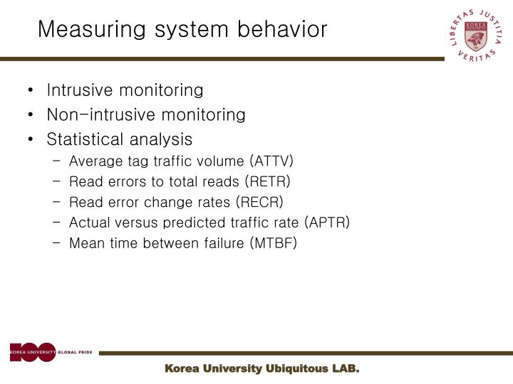 Measuring system behavior