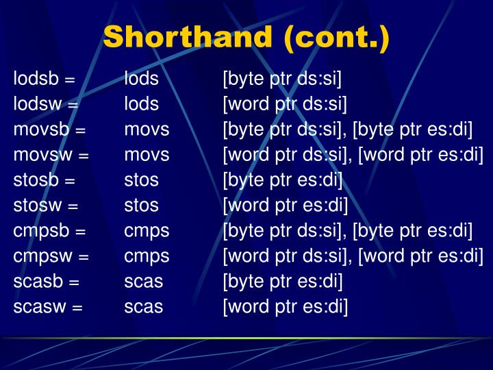 Shorthand (cont.)