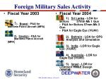 foreign military sales activity