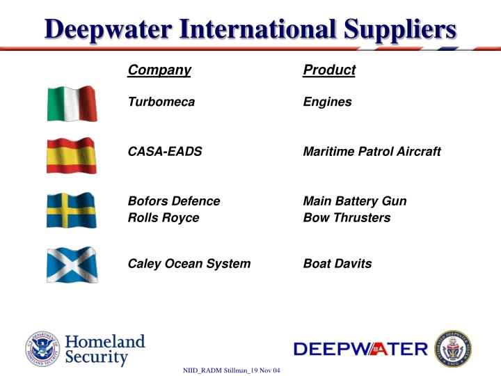 Deepwater International Suppliers