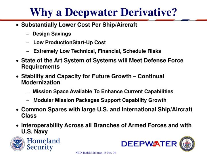 Why a Deepwater Derivative?