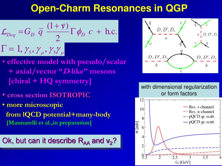 Open-Charm Resonances in QGP