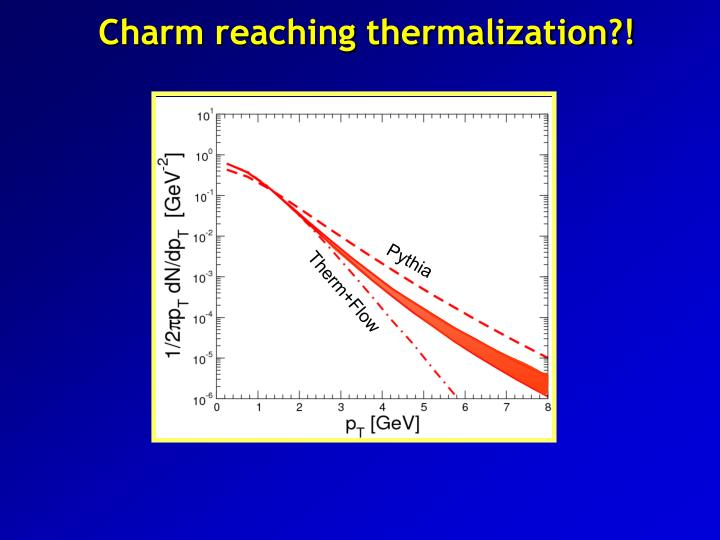 Charm reaching thermalization?!