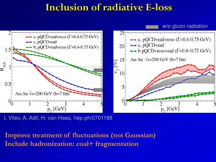 Inclusion of radiative E-loss