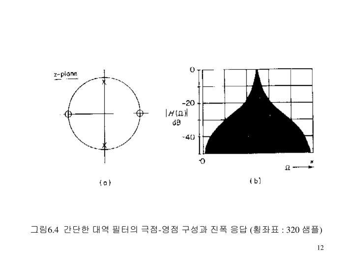 그림6.4  간단한 대역 필터의 극점-영점 구성과 진폭 응답 (횡좌표 : 320 샘플)