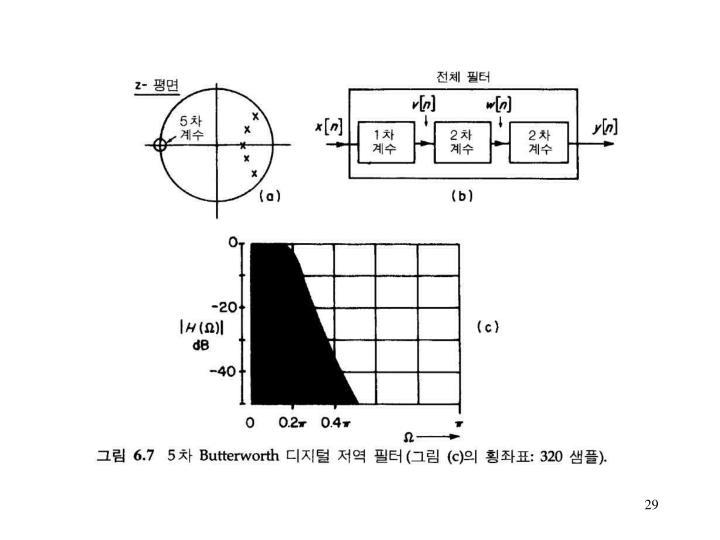 ((그림 6.7))