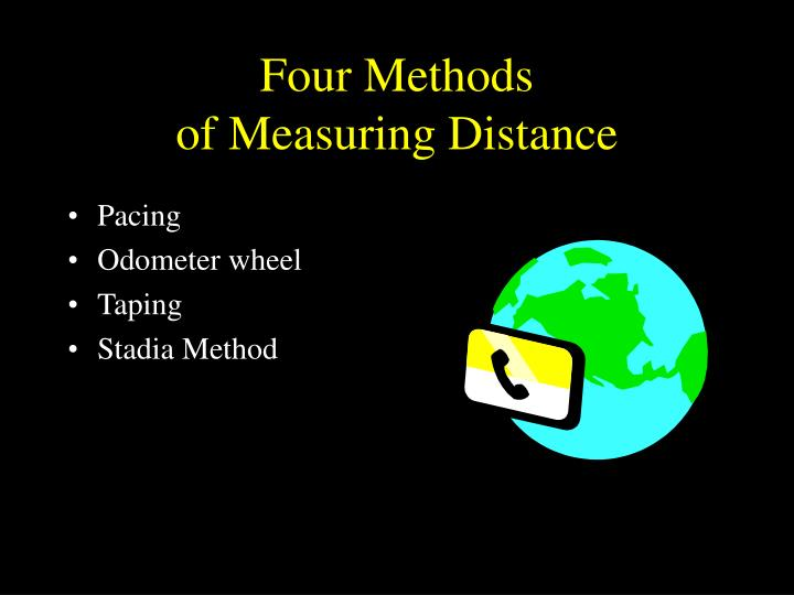 Four Methods