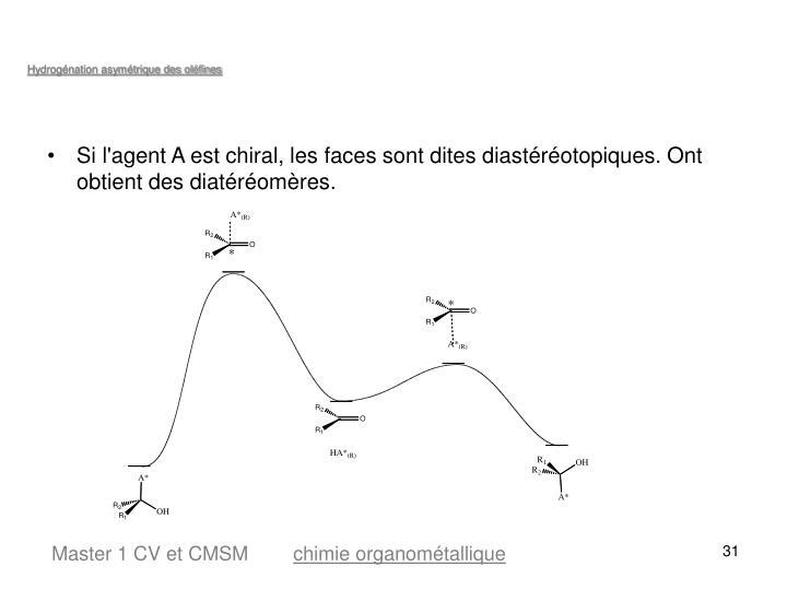 Hydrogénation asymétrique des oléfines
