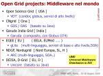open grid projects middleware nel mondo