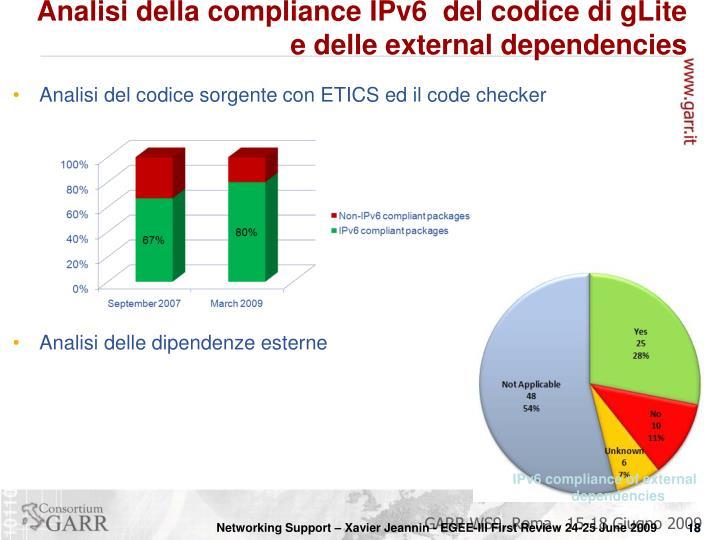 Analisi della compliance IPv6  del codice di gLite e delle external dependencies