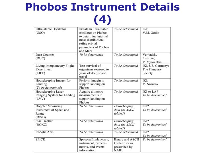 Phobos Instrument Details (4)