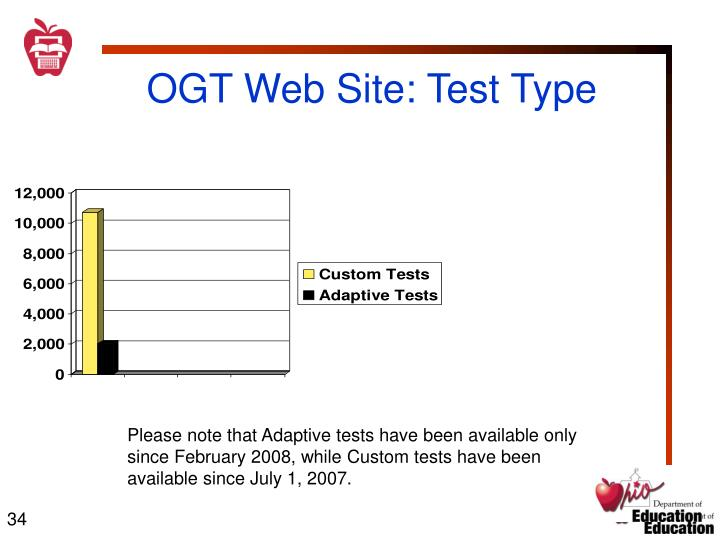 OGT Web Site: Test Type