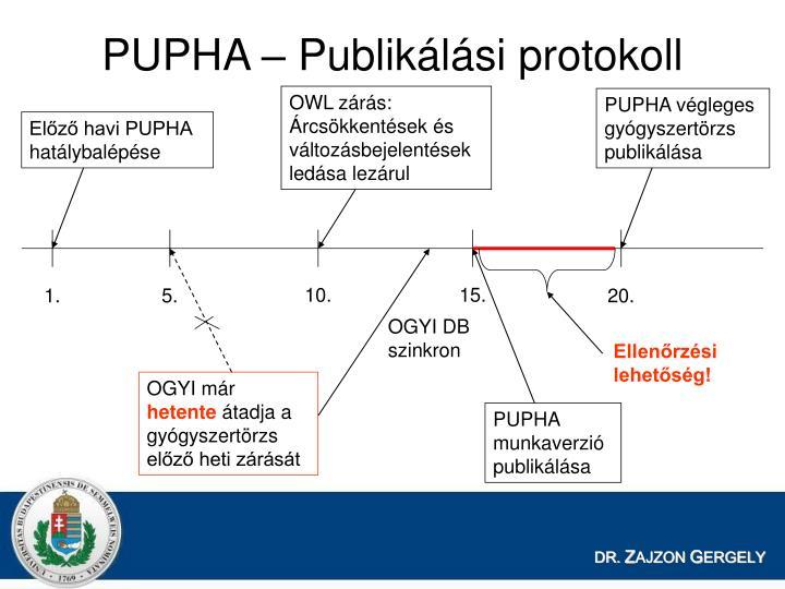 PUPHA  Publiklsi protokoll