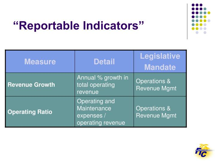 """Reportable Indicators"""