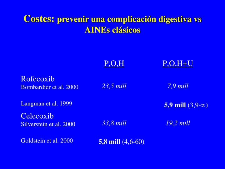 Costes: