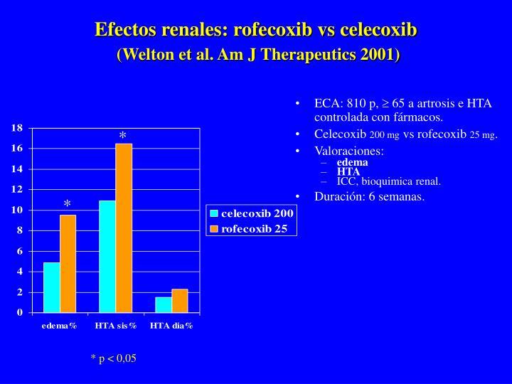 Efectos renales: rofecoxib vs celecoxib