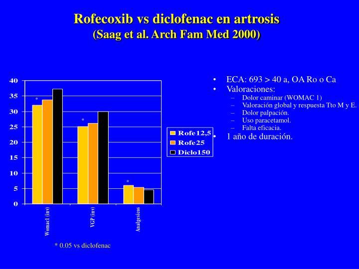 Rofecoxib vs diclofenac en artrosis