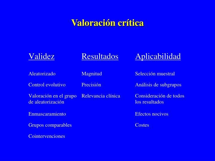 Valoración crítica