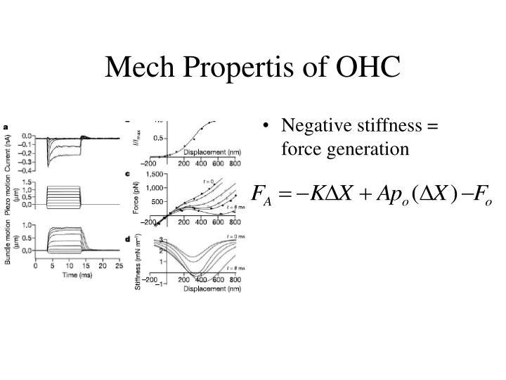 Mech Propertis of OHC
