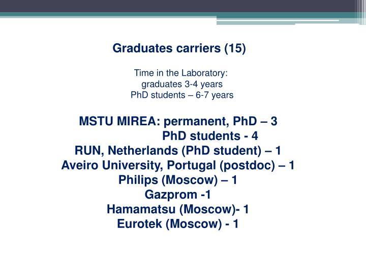 Graduates carriers (15)