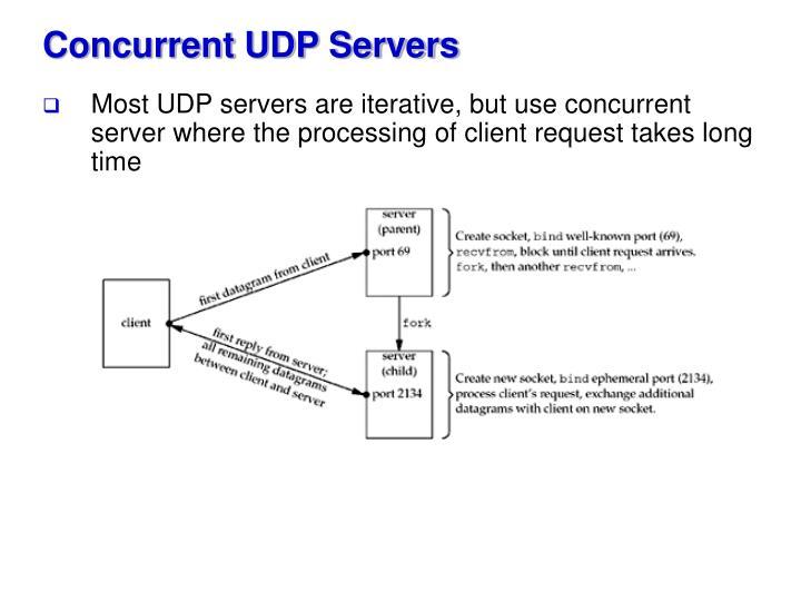 Concurrent UDP Servers
