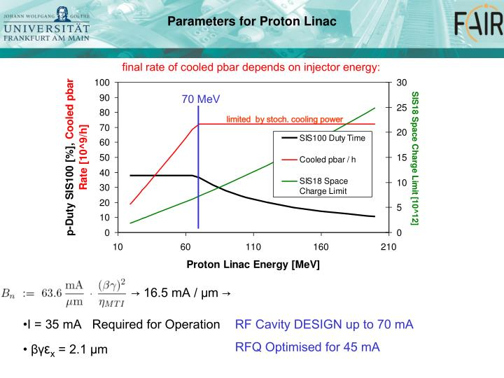 final rate of cooled pbar depends on injector energy: