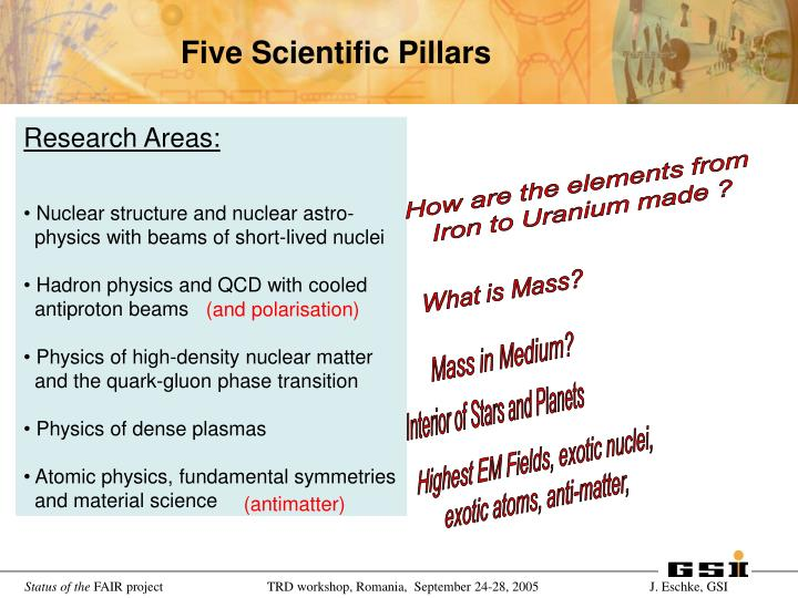 Five Scientific Pillars