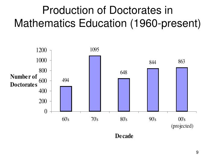 Production of Doctorates in