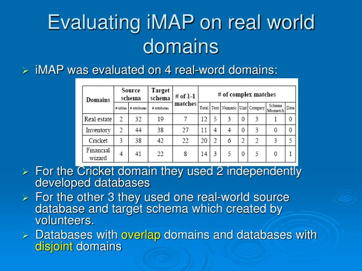 Evaluating iMAP on real world domains