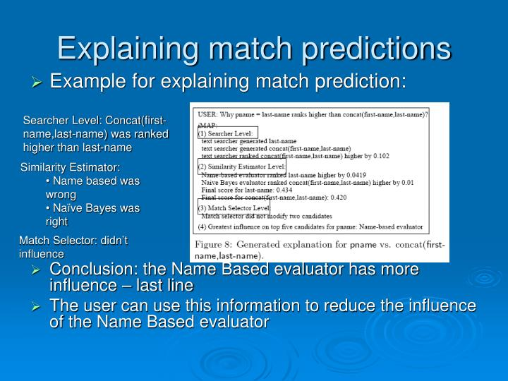 Explaining match predictions
