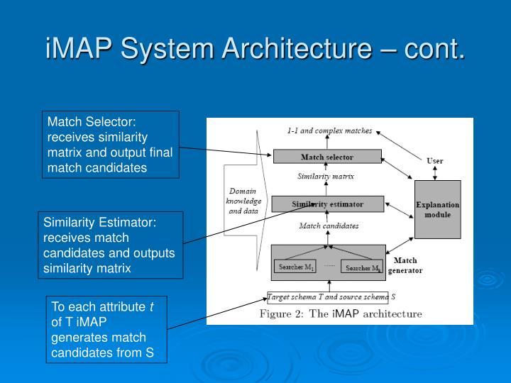 iMAP System Architecture – cont.