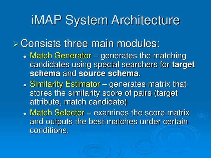 iMAP System Architecture