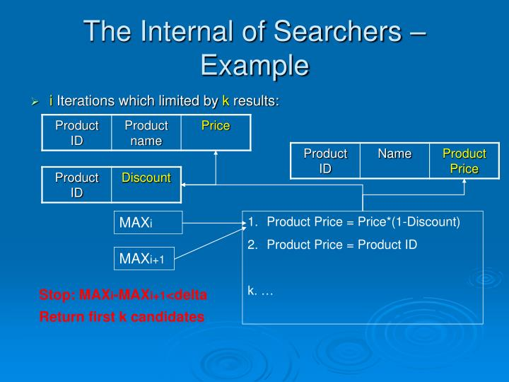 The Internal of Searchers – Example