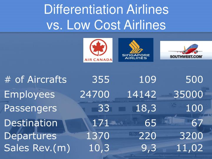 Differentiation Airlines