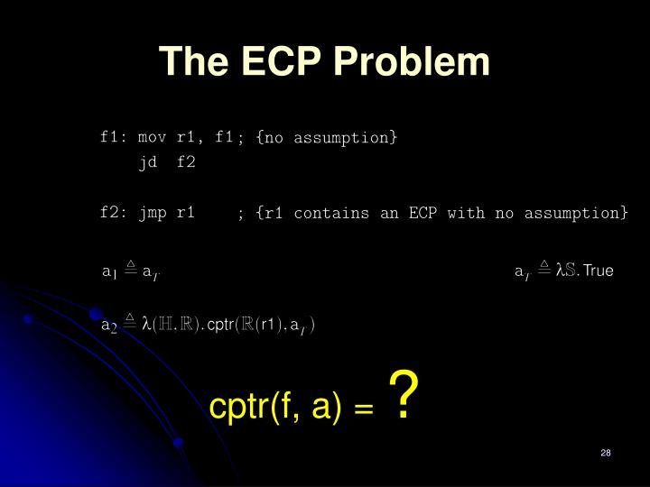 The ECP Problem
