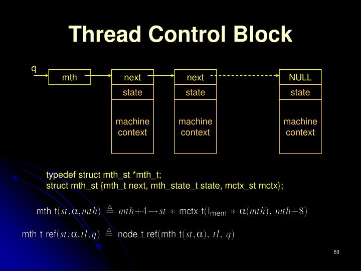 Thread Control Block