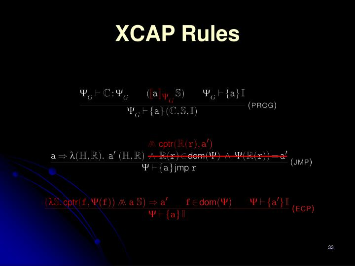 XCAP Rules