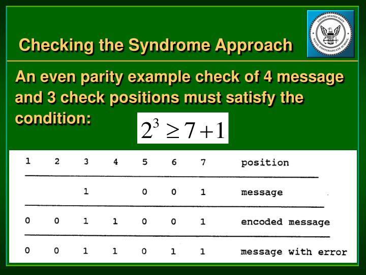Checking the Syndrome Approach