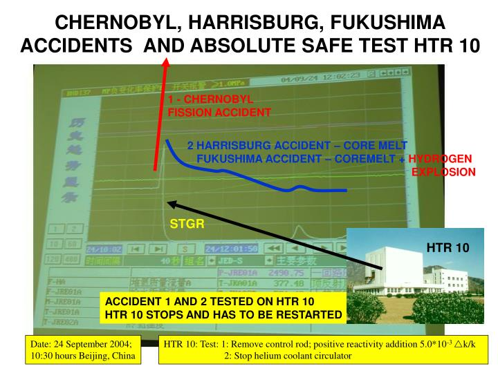 CHERNOBYL, HARRISBURG, FUKUSHIMA ACCIDENTS  AND ABSOLUTE SAFE TEST HTR 10
