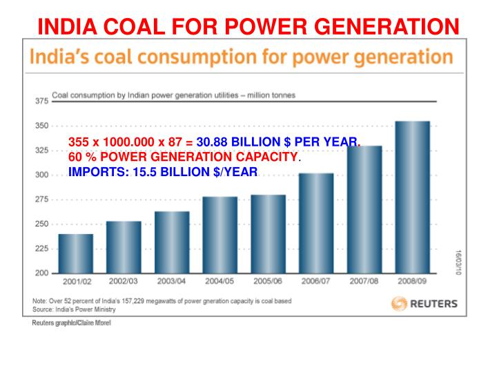 INDIA COAL FOR POWER GENERATION