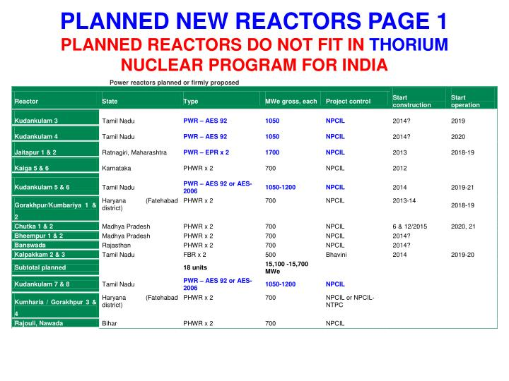 PLANNED NEW REACTORS PAGE 1