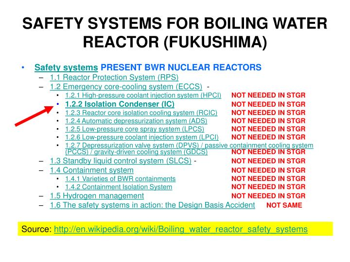 SAFETY SYSTEMS FOR BOILING WATER REACTOR (FUKUSHIMA)