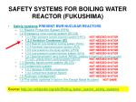 safety systems for boiling water reactor fukushima