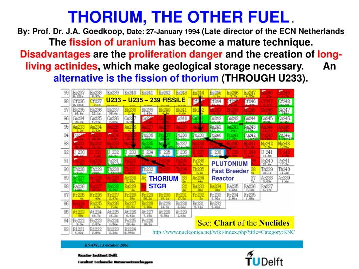 THORIUM, THE OTHER FUEL