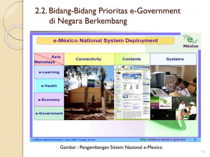 2.2. Bidang-Bidang Prioritas e-Government