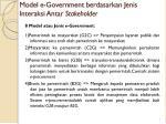 model e government berdasarkan jenis interaksi antar stakeholder