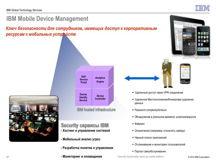 IBM Mobile Device Management