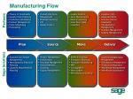 manufacturing flow